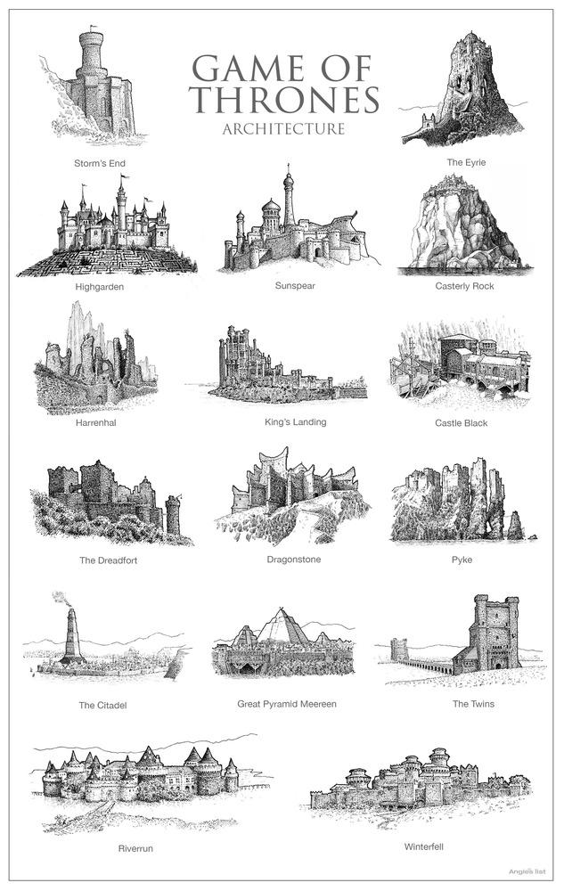 Игра престолов и Марвел: архитектуру вымышленных вселенных изобрализи карандашом на бумаге (Фото)