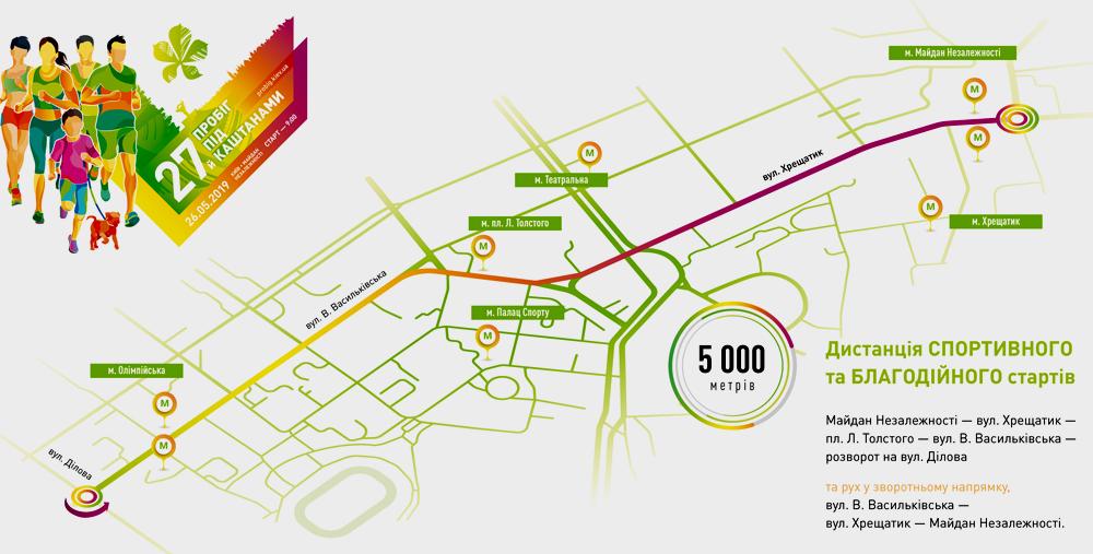 В центре Киева перекроют движение из-за пробега под каштанами (Карта)